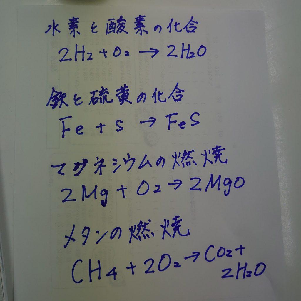 式 燃焼 反応 の メタン 化学