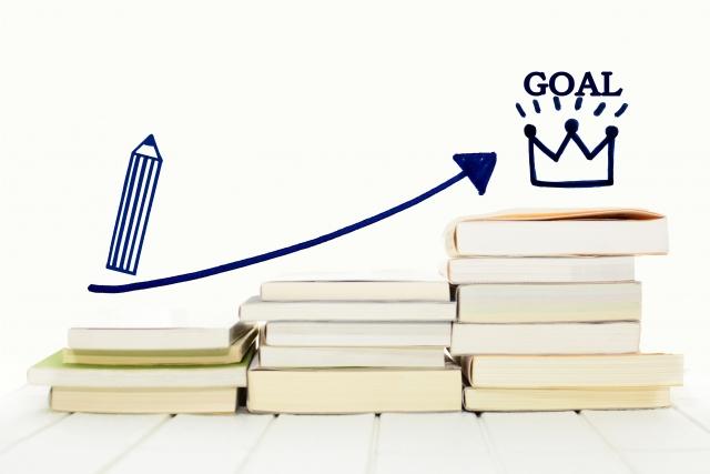 暗記の目的は「覚えること」ではなく、「思い出すこと」です。「書くこと」だけしかしないと作業になるし、時間が掛かるというデメリットがあります。   だから、効率がいいのは「読むこと」と言えるでしょう。   何度も読むことは「何度も思い出すこと」です。   暗記物は忘れることが前提なので、思い出すことが大事です。